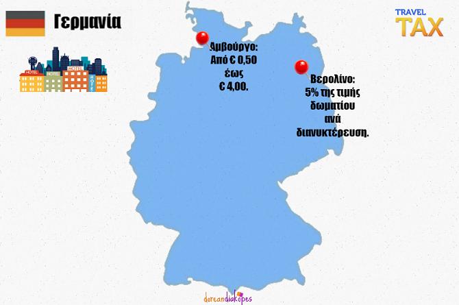 Τι θα πληρώσεις σε τουριστικούς φόρους σε δημοφιλής περιοχές